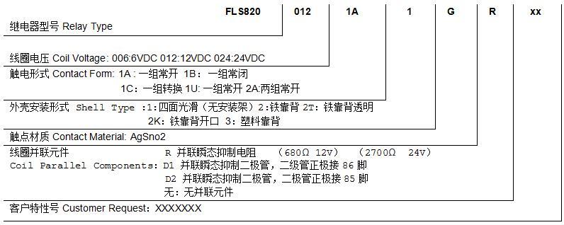 FLS 820-2T